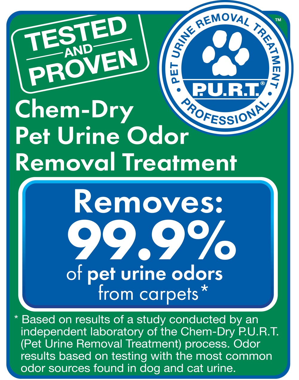 Results of our pet urine removal treatment showing that we remove 99.9% of pet urine from carpet