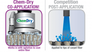 chem-dry coapplication protectant is applied during cleaning